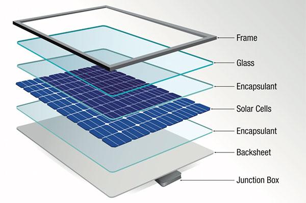 Partes-panel-solar