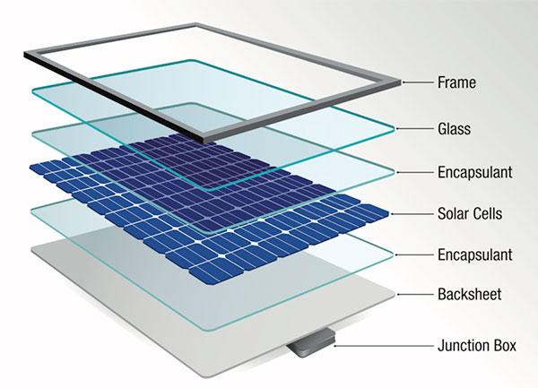 panel3capas